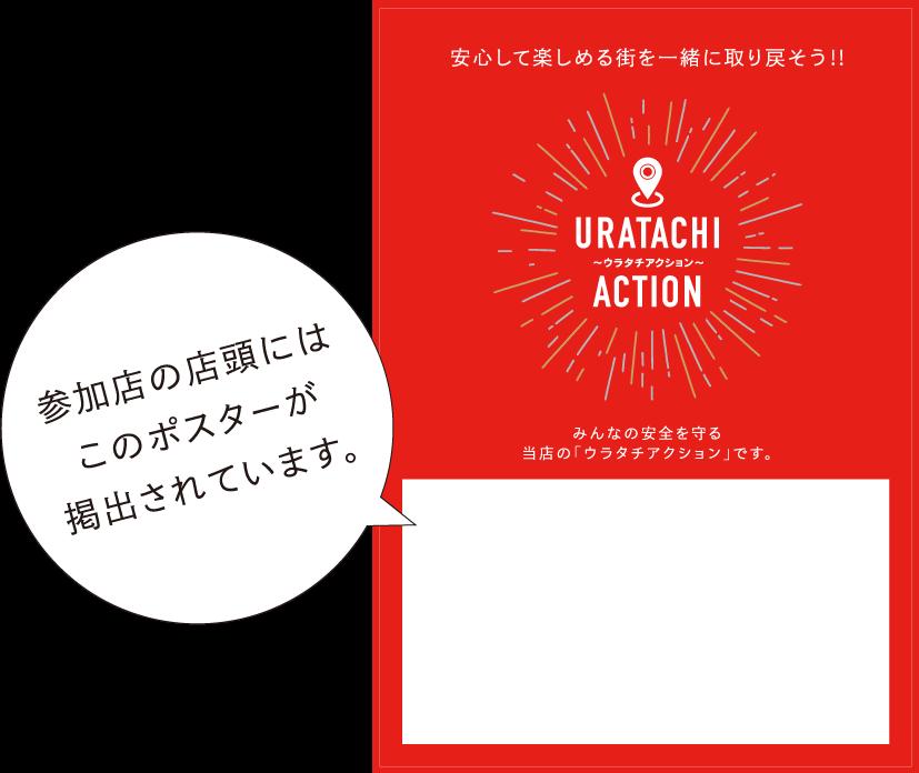 参加店掲示ポスターイメージ